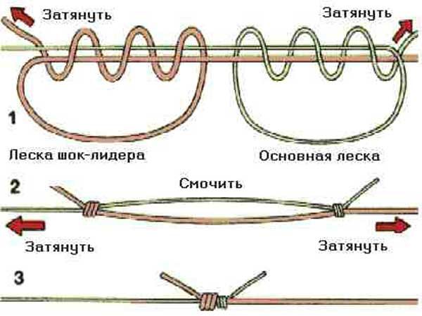 узлы плетена флюрокарбон