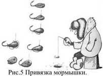 Привязка мормышки