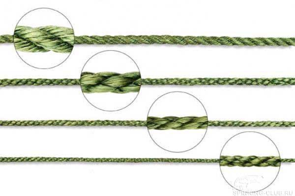 Структура плетенки
