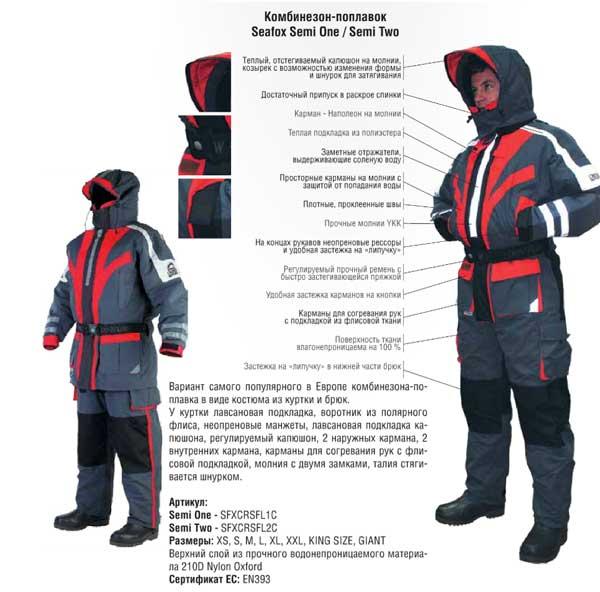 Особенности зимнего костюма-поплавка для рыбалки