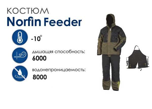 Непромокаемый дышащий костюм для летней рыбалки от Norfin